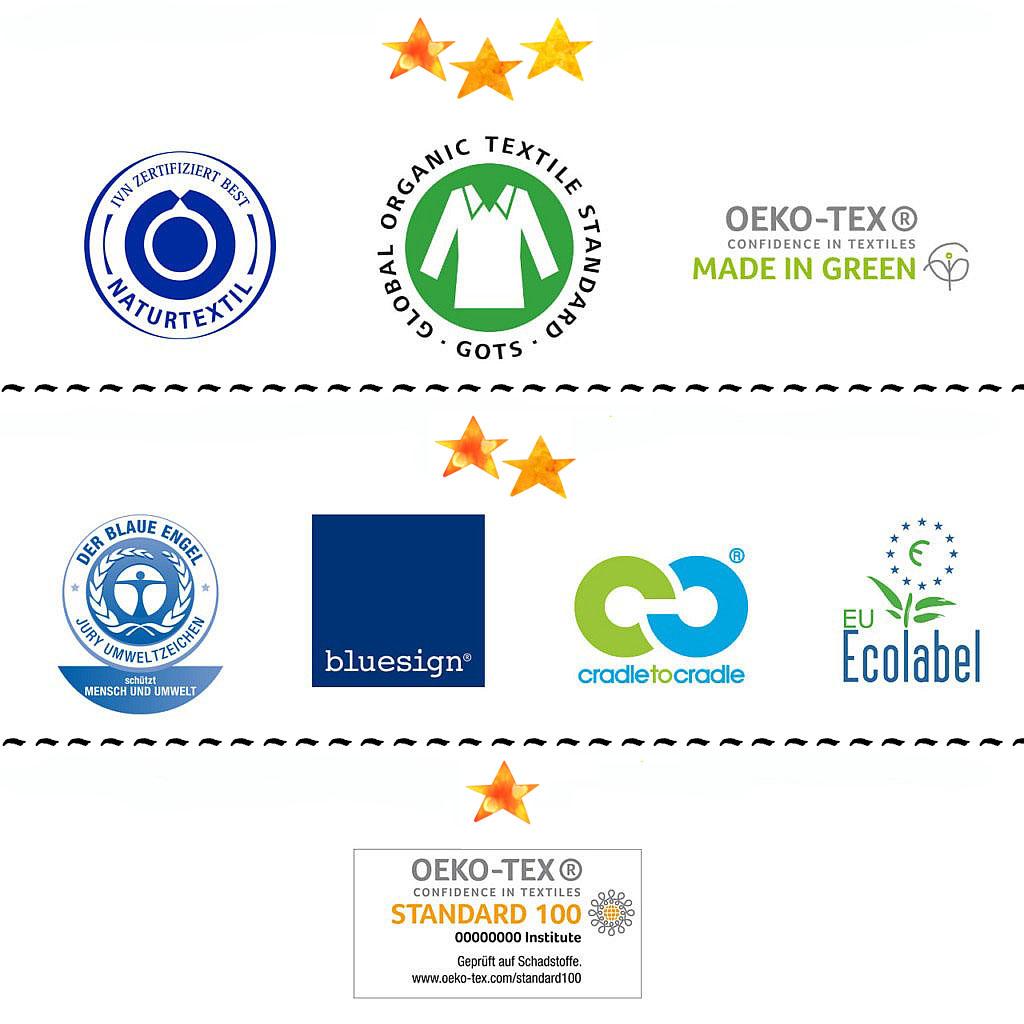 Öko-Textilsiegel